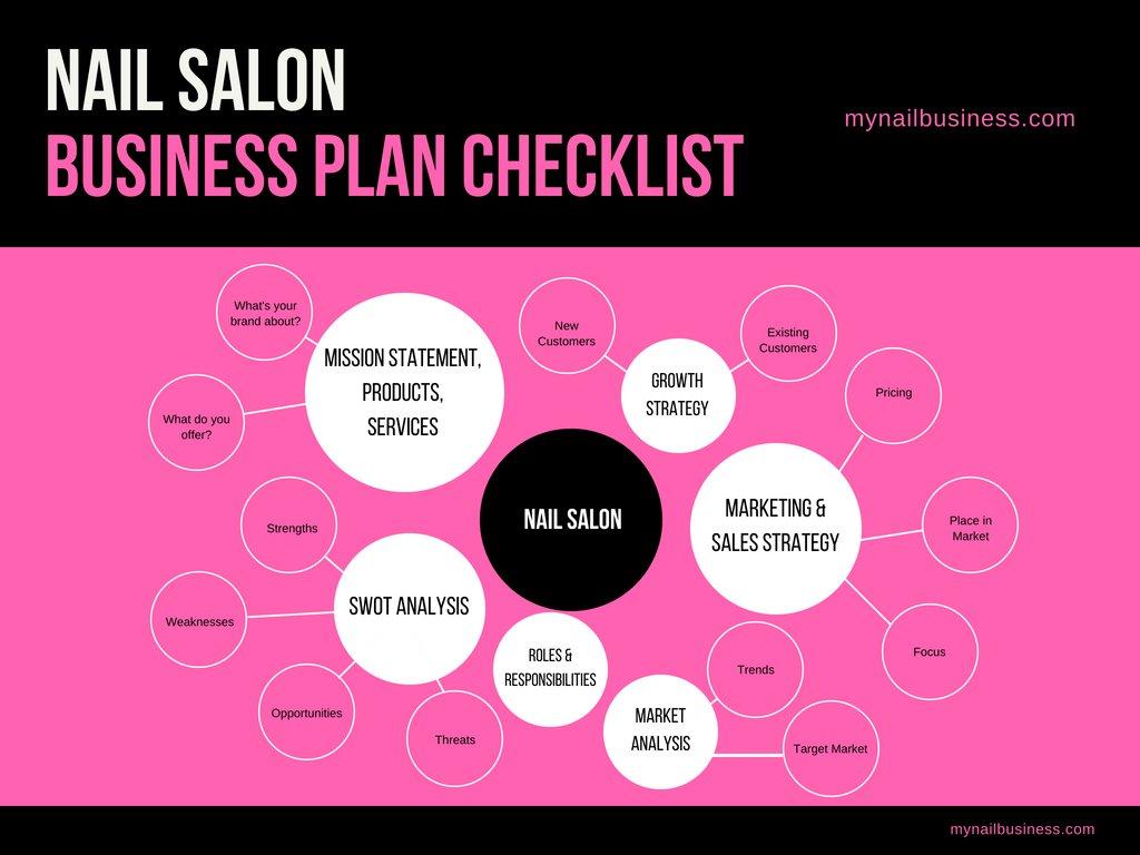 Nail salon business plan checklist